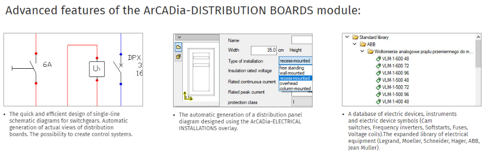 Arcadia Distribution Boards 2 0 Paviath Integrated Solution